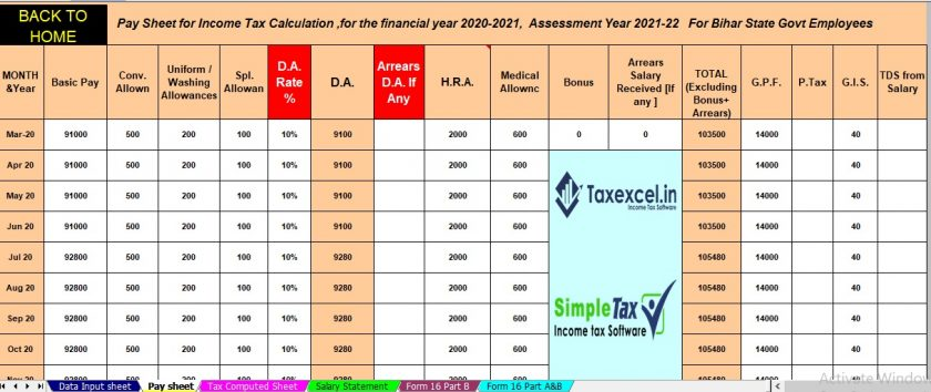 Salary Structure of the Bihar State Employees